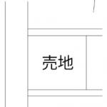 沼津市戸田の【土地】不動産情報*n0108