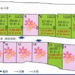 富士市大淵の【土地】不動産情報(建物プラン提案付)*f0878